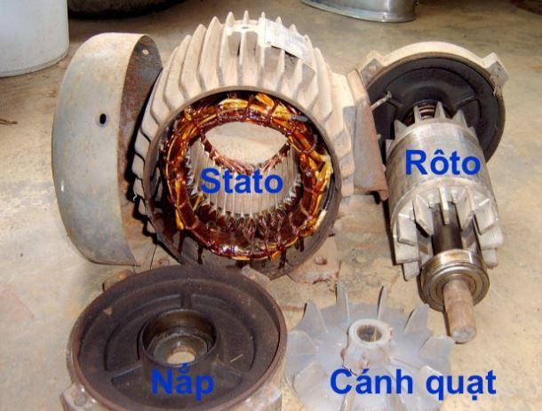 Cấu tạo của Motor điện 3 pha